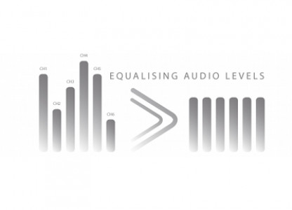 Appear TV Digital audio levelling