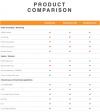 VersaStreama-Comparison.png