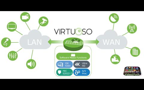 Virtuoso Platform