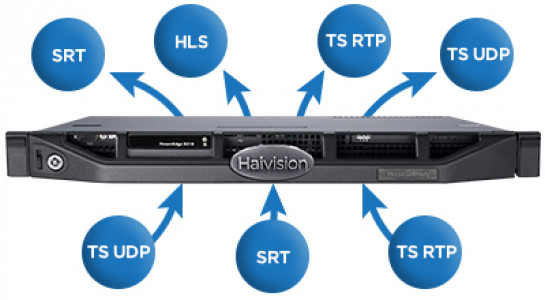 Haivision Media Gateway