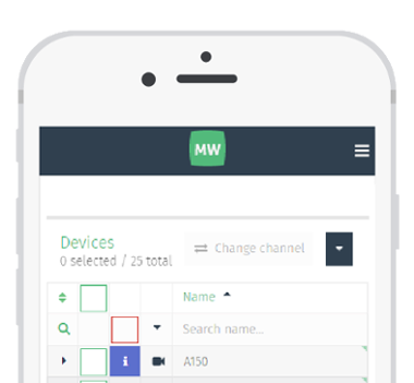 MWcore - IPTV control platform